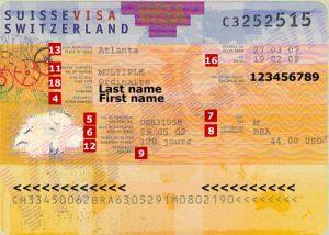 Visa Thuỵ Sĩ